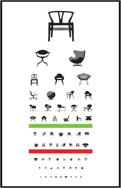 Dagens Poster – Eye exam