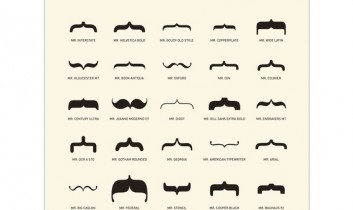 Dagens poster – A Field Guide to Typestaches