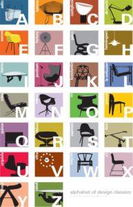 "Dagens poster – ""Alphabet of design classics"""