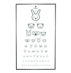 Eye Chart – Dagens Poster