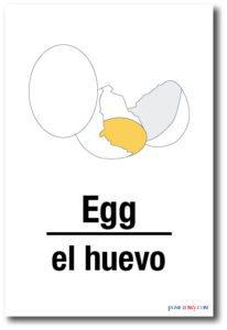 El Huevo – Dagens Poster
